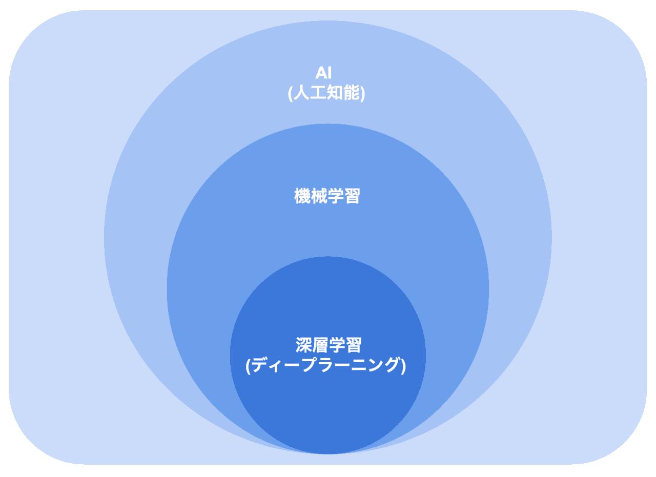 azure-learningpass-base08-01