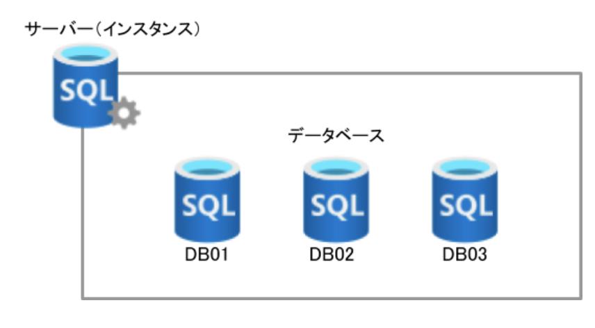 azure-sql-database-01-01