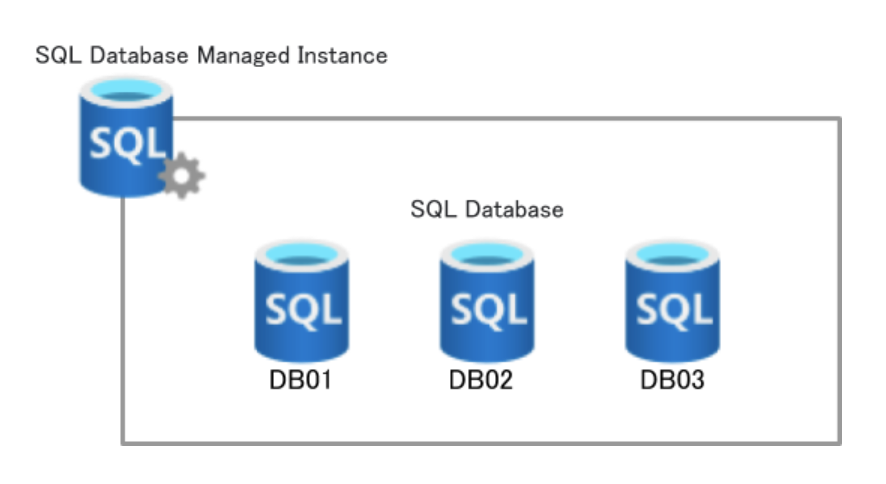 azure-sql-database-01-02