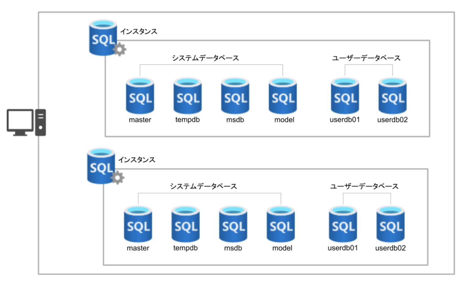 azure-sql-database-02-01
