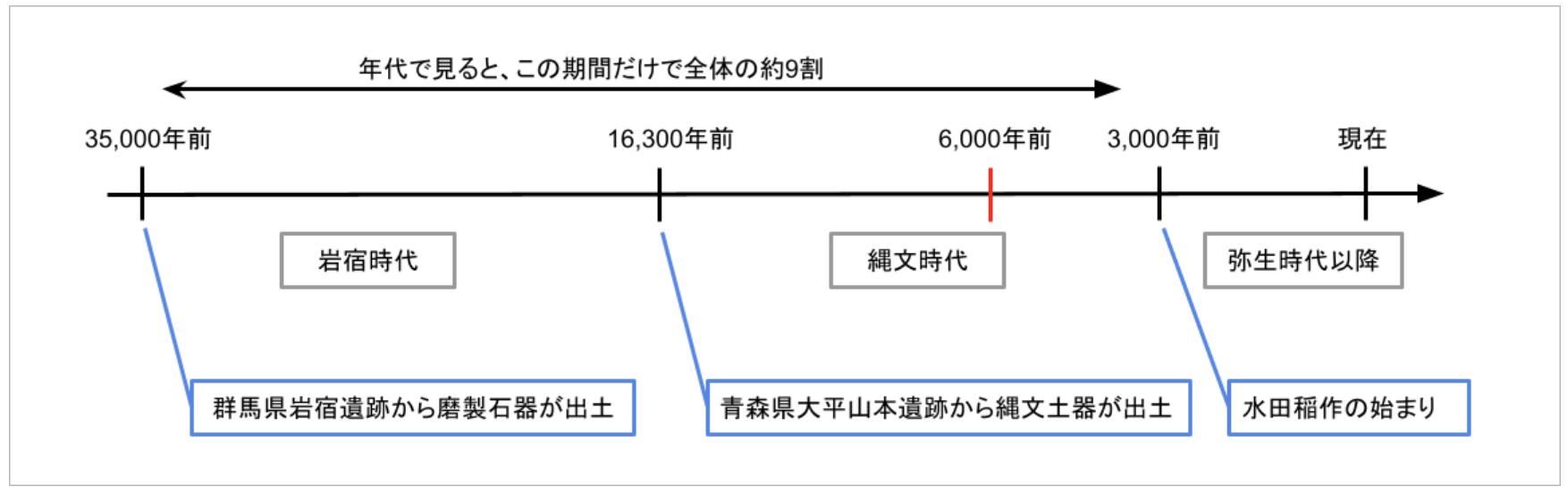 jomonjidai-02